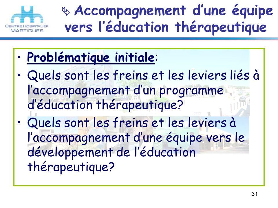 31 Accompagnement dune équipe vers léducation thérapeutique Problématique initiale: Quels sont les freins et les leviers liés à laccompagnement dun pr