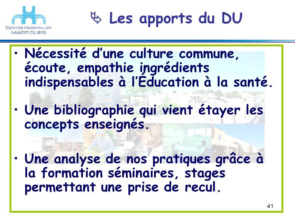 41 Les apports du DU Nécessité dune culture commune, écoute, empathie ingrédients indispensables à lÉducation à la santé. Une bibliographie qui vient