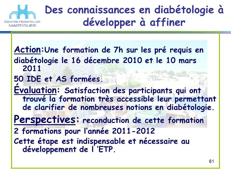 61 Des connaissances en diabétologie à développer à affiner Action: Une formation de 7h sur les pré requis en diabétologie le 16 décembre 2010 et le 1