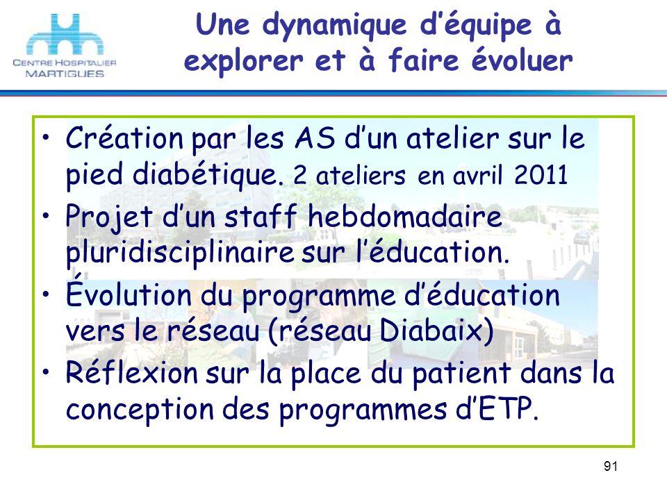 91 Une dynamique déquipe à explorer et à faire évoluer Création par les AS dun atelier sur le pied diabétique. 2 ateliers en avril 2011 Projet dun sta