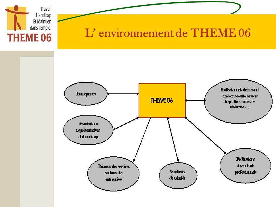 L environnement de THEME 06