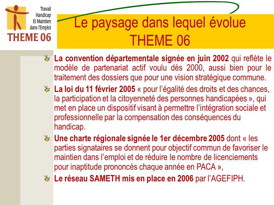 Le paysage dans lequel évolue THEME 06 La convention départementale signée en juin 2002 qui reflète le modèle de partenariat actif voulu dès 2000, aussi bien pour le traitement des dossiers que pour une vision stratégique commune.