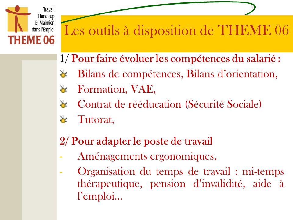 Les outils à disposition de THEME 06 1/ Pour faire évoluer les compétences du salarié : Bilans de compétences, Bilans dorientation, Formation, VAE, Co