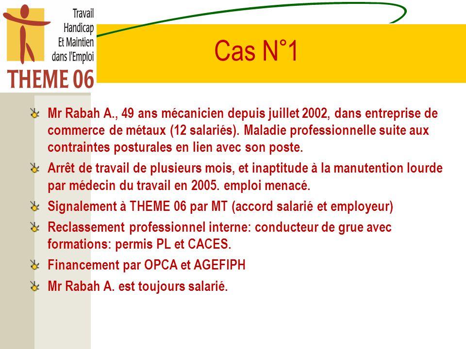 Cas N°1 Mr Rabah A., 49 ans mécanicien depuis juillet 2002, dans entreprise de commerce de métaux (12 salariés).