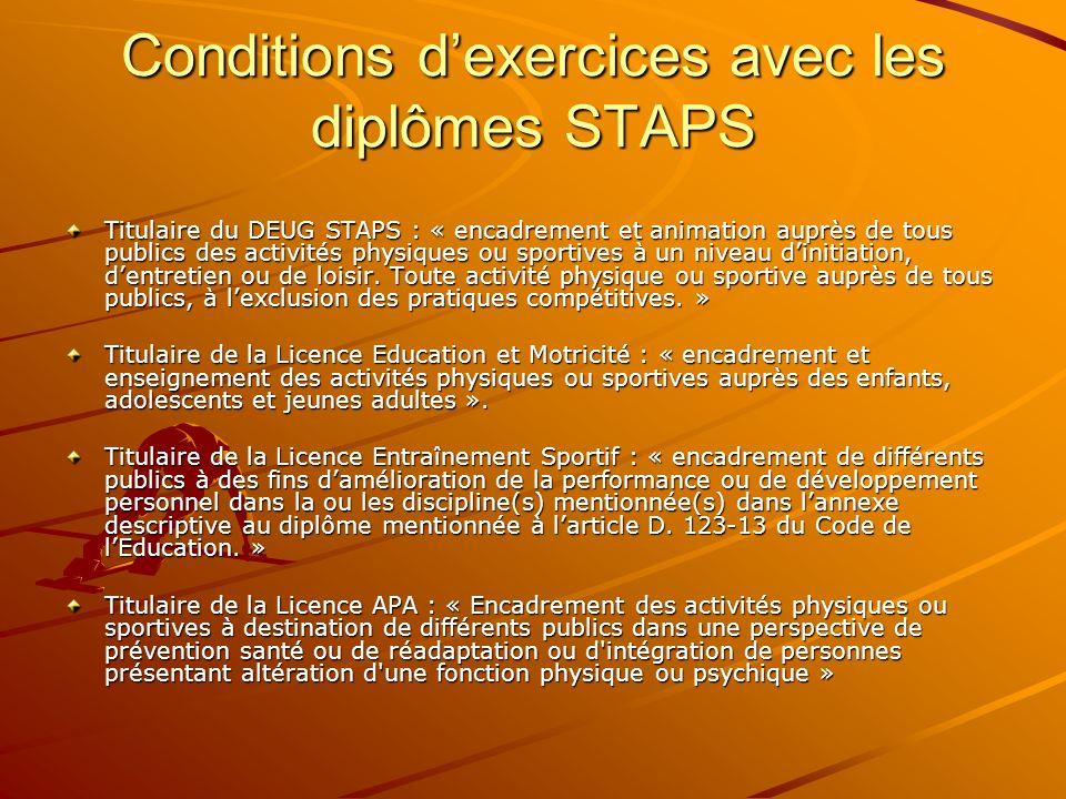 Conditions dexercices avec les diplômes STAPS Titulaire du DEUG STAPS : « encadrement et animation auprès de tous publics des activités physiques ou s