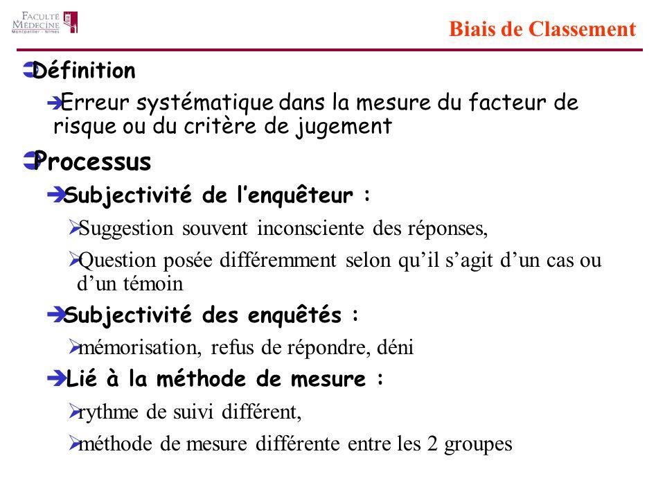 Biais de Classement Définition Erreur systématique dans la mesure du facteur de risque ou du critère de jugement Processus Subjectivité de lenquêteur
