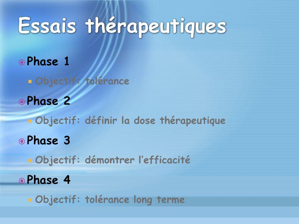 Essais thérapeutiques Phase 1 Objectif: tolérance Phase 2 Objectif: définir la dose thérapeutique Phase 3 Objectif: démontrer lefficacité Phase 4 Obje