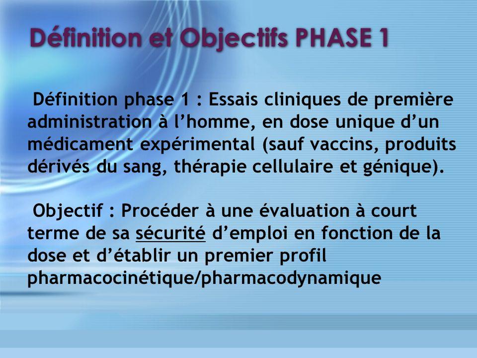 Définition et Objectifs PHASE 1 Définition phase 1 : Essais cliniques de première administration à lhomme, en dose unique dun médicament expérimental
