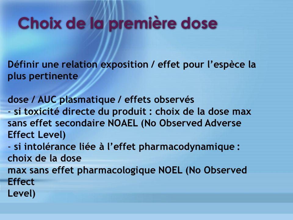 Choix de la première dose Définir une relation exposition / effet pour lespèce la plus pertinente dose / AUC plasmatique / effets observés - si toxici