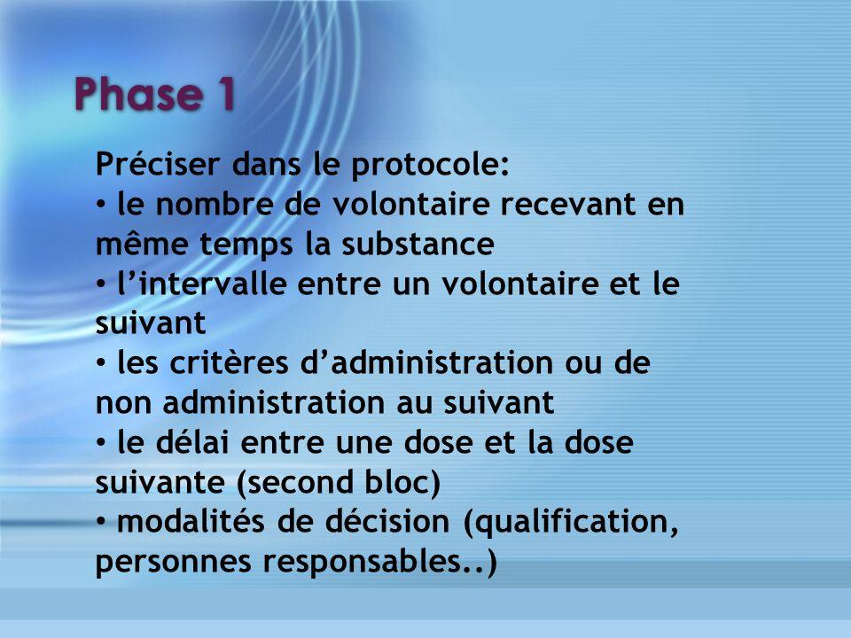 Phase 1 Préciser dans le protocole: le nombre de volontaire recevant en même temps la substance lintervalle entre un volontaire et le suivant les crit