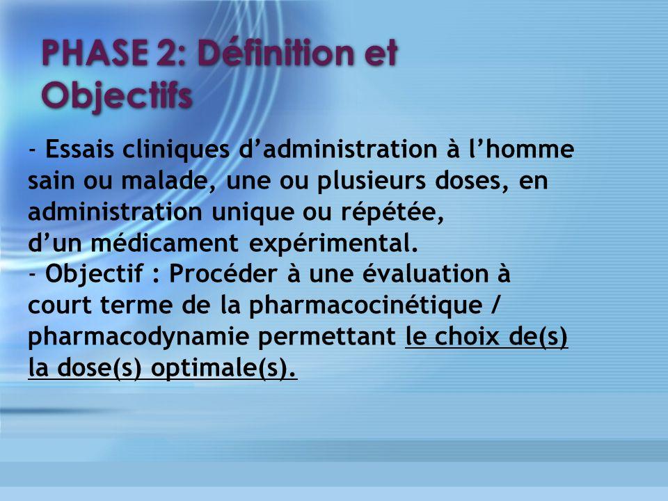 PHASE 2: Définition et Objectifs - Essais cliniques dadministration à lhomme sain ou malade, une ou plusieurs doses, en administration unique ou répét