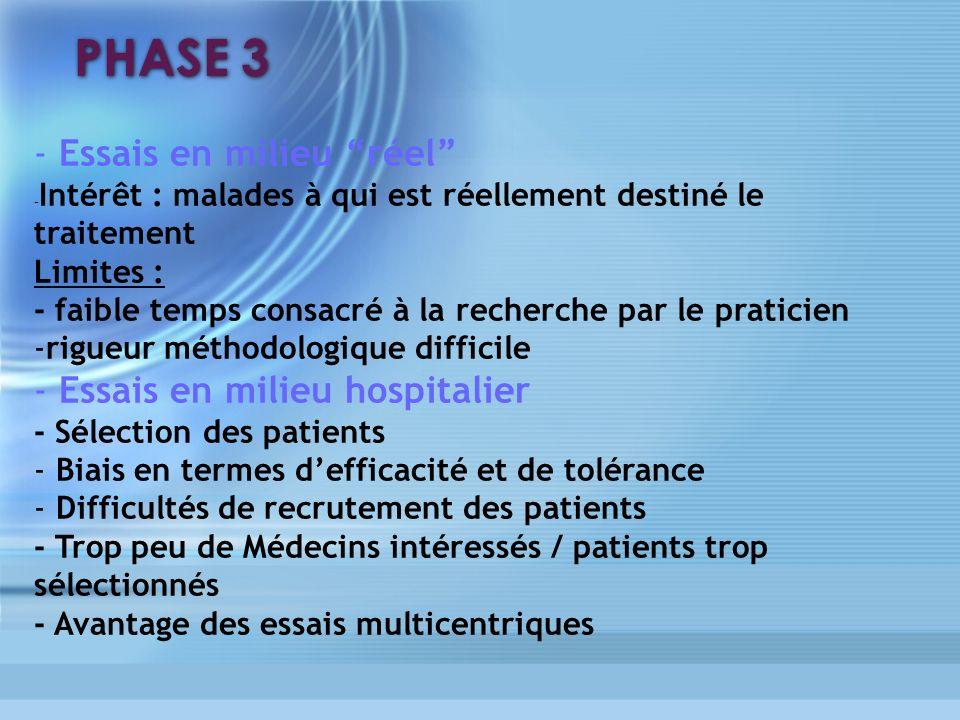 PHASE 3 - Essais en milieu réel - Intérêt : malades à qui est réellement destiné le traitement Limites : - faible temps consacré à la recherche par le