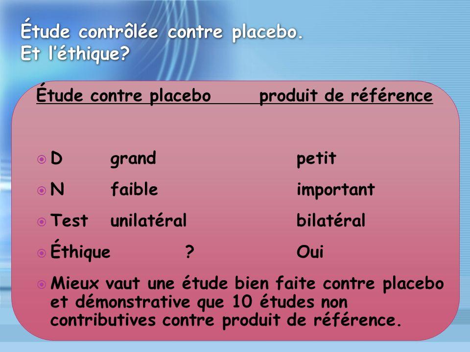 Étude contrôlée contre placebo. Et léthique? Étude contre placeboproduit de référence Dgrandpetit Nfaibleimportant Test unilatéralbilatéral Éthique ?O