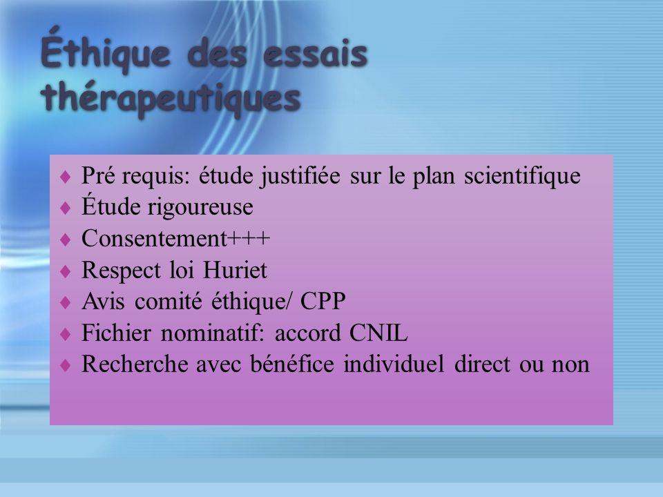 Éthique des essais thérapeutiques Pré requis: étude justifiée sur le plan scientifique Étude rigoureuse Consentement+++ Respect loi Huriet Avis comité