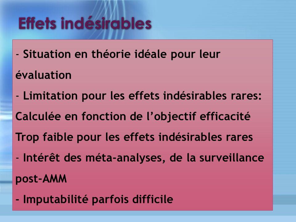 Effets indésirables - Situation en théorie idéale pour leur évaluation - Limitation pour les effets indésirables rares: Calculée en fonction de lobjec