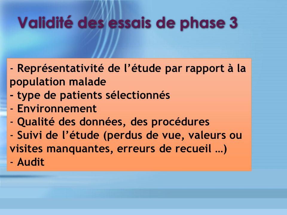 Validité des essais de phase 3 - Représentativité de létude par rapport à la population malade - type de patients sélectionnés - Environnement - Quali