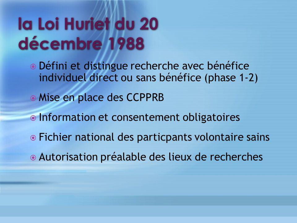 la Loi Huriet du 20 décembre 1988 Défini et distingue recherche avec bénéfice individuel direct ou sans bénéfice (phase 1-2) Mise en place des CCPPRB