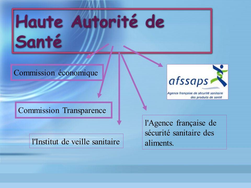 Haute Autorité de Santé Commission Transparence Commission économique l'Institut de veille sanitaire l'Agence française de sécurité sanitaire des alim