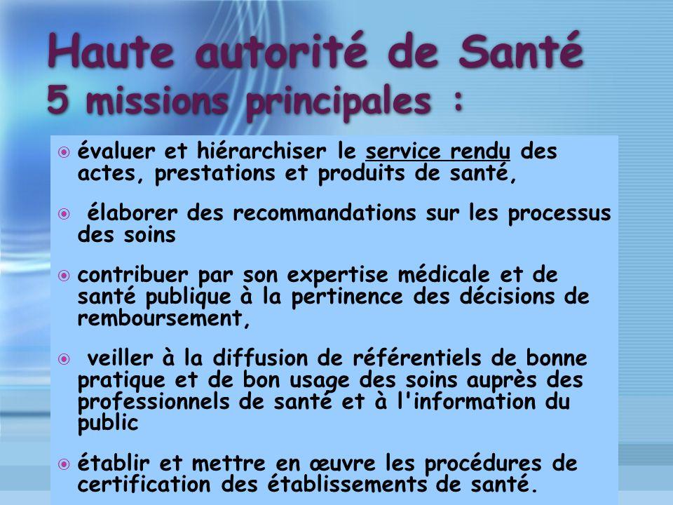 Haute autorité de Santé 5 missions principales : évaluer et hiérarchiser le service rendu des actes, prestations et produits de santé, élaborer des re