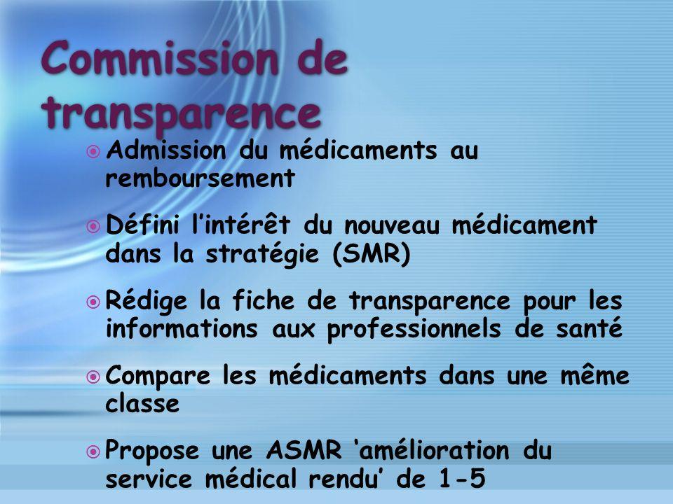 Commission de transparence Admission du médicaments au remboursement Défini lintérêt du nouveau médicament dans la stratégie (SMR) Rédige la fiche de