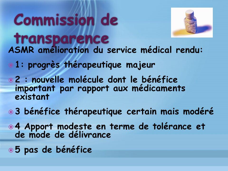 Commission de transparence ASMR amélioration du service médical rendu: 1: progrès thérapeutique majeur 2 : nouvelle molécule dont le bénéfice importan
