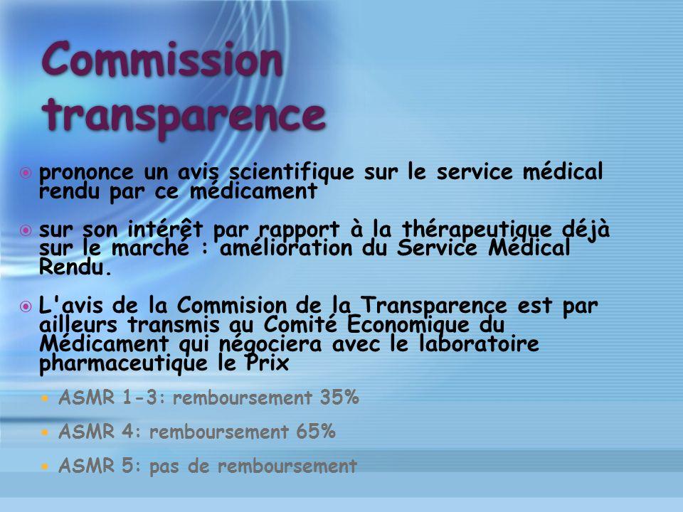 Commission transparence prononce un avis scientifique sur le service médical rendu par ce médicament sur son intérêt par rapport à la thérapeutique dé