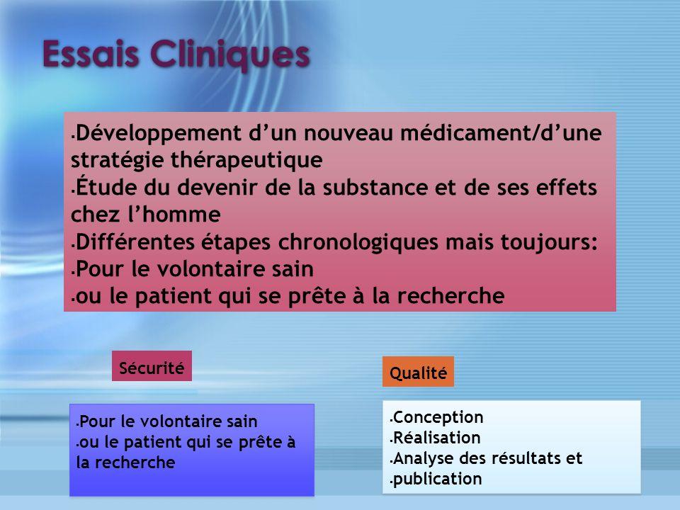 Essais Cliniques Développement dun nouveau médicament/dune stratégie thérapeutique Étude du devenir de la substance et de ses effets chez lhomme Diffé