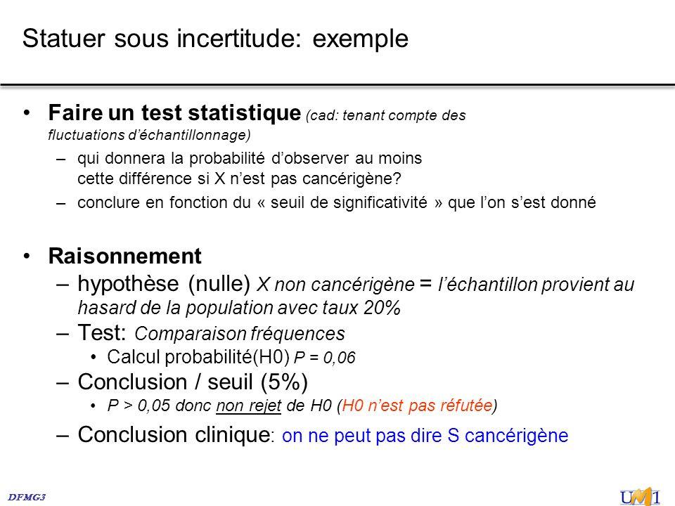 DFMG3 Faire un test statistique (cad: tenant compte des fluctuations déchantillonnage) –qui donnera la probabilité dobserver au moins cette différence