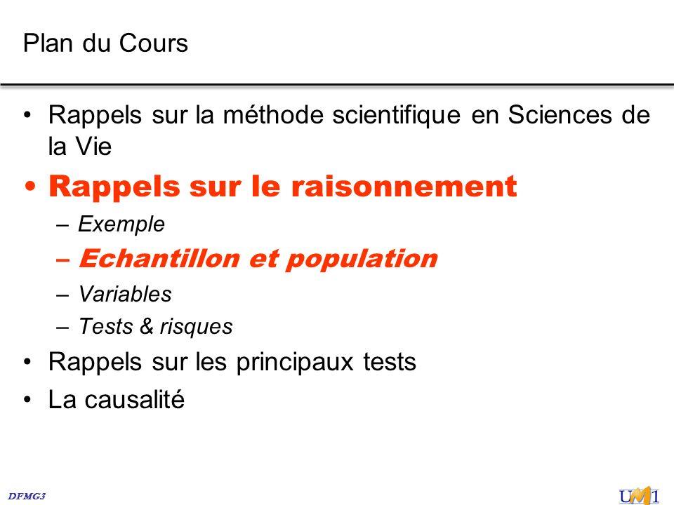 DFMG3 Plan du Cours Rappels sur la méthode scientifique en Sciences de la Vie Rappels sur le raisonnement –Exemple –Echantillon et population –Variabl