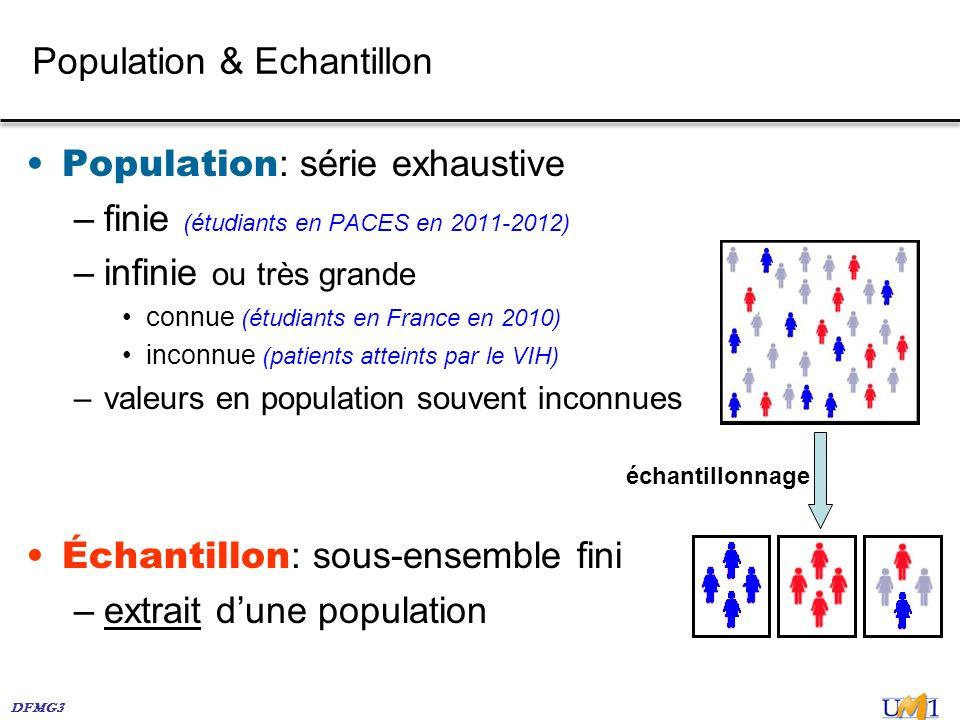 DFMG3 Population & Echantillon Population : série exhaustive –finie (étudiants en PACES en 2011-2012) –infinie ou très grande connue (étudiants en Fra