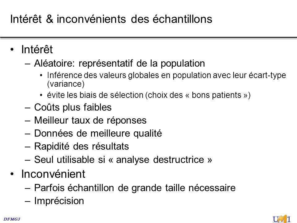 DFMG3 Intérêt & inconvénients des échantillons Intérêt –Aléatoire: représentatif de la population Inférence des valeurs globales en population avec le