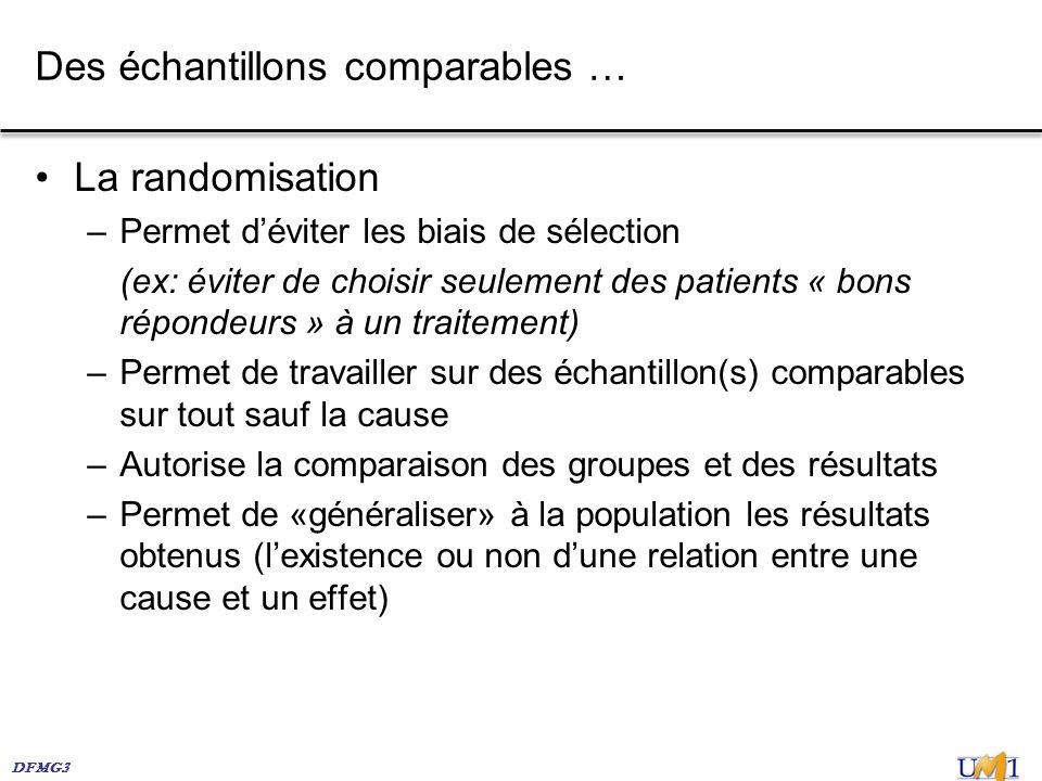 DFMG3 Des échantillons comparables … La randomisation –Permet déviter les biais de sélection (ex: éviter de choisir seulement des patients « bons répo
