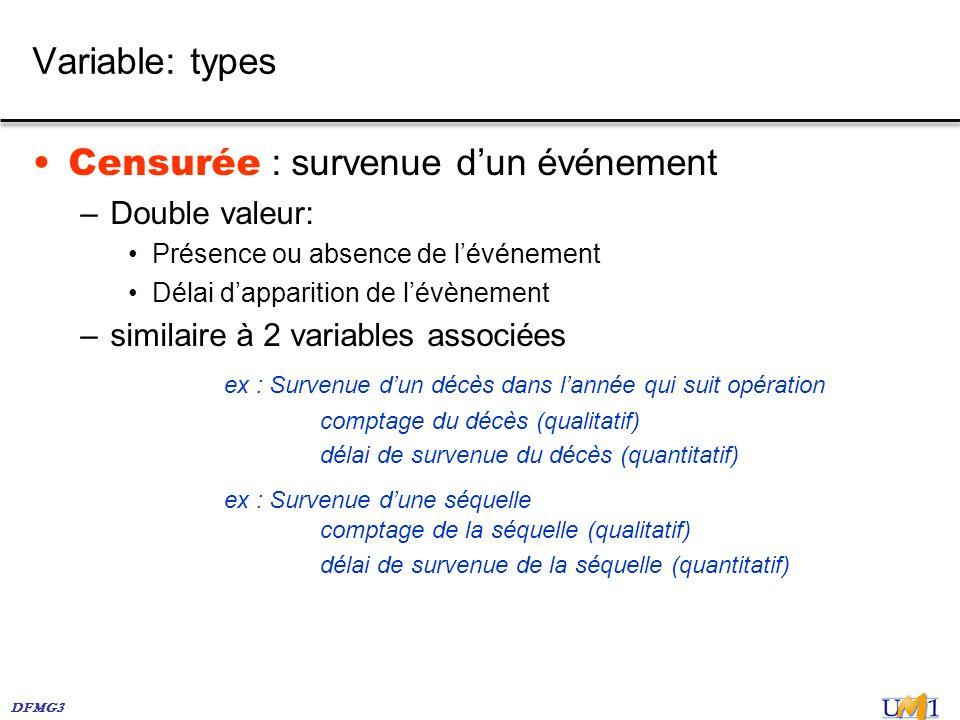 DFMG3 Variable: types Censurée : survenue dun événement –Double valeur: Présence ou absence de lévénement Délai dapparition de lévènement –similaire à