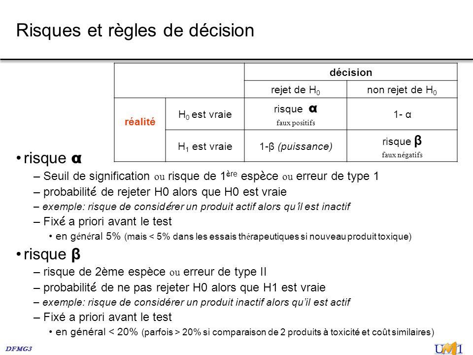 DFMG3 risque α – Seuil de signification ou risque de 1 è re esp è ce ou erreur de type 1 – probabilit é de rejeter H0 alors que H0 est vraie – exemple