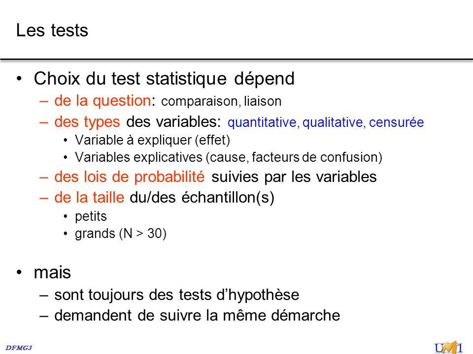 DFMG3 Les tests Choix du test statistique dépend –de la question: comparaison, liaison –des types des variables: quantitative, qualitative, censurée V