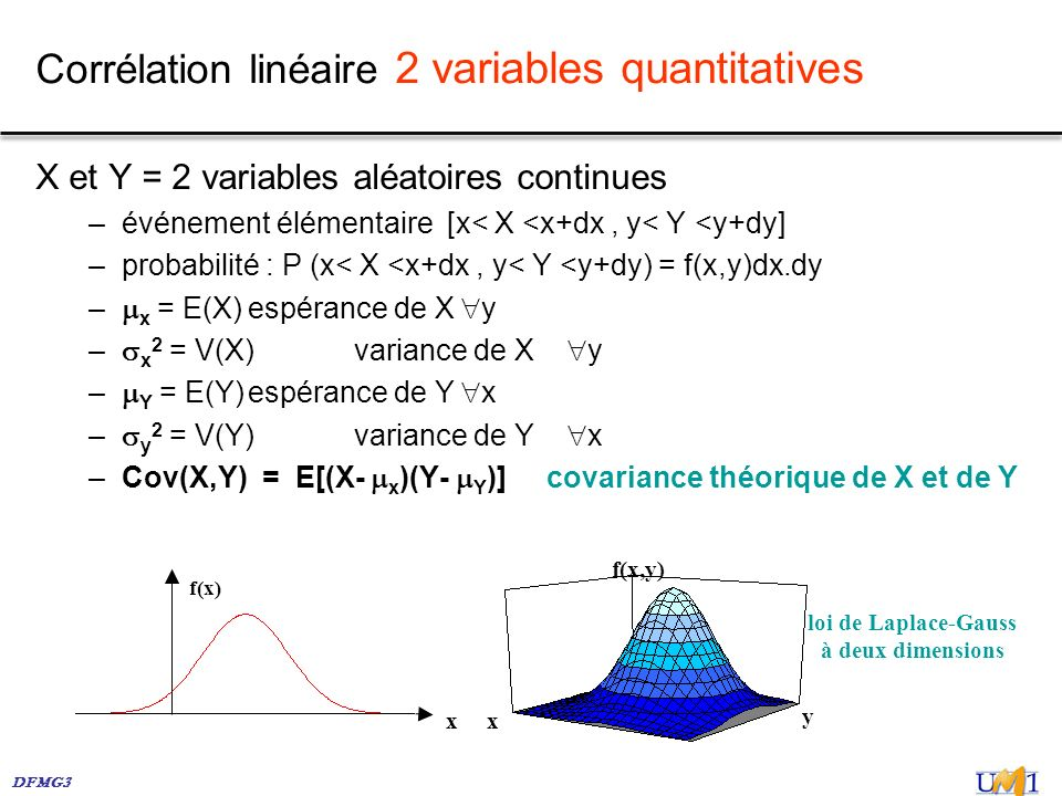 DFMG3 X et Y = 2 variables aléatoires continues –événement élémentaire [x< X <x+dx, y< Y <y+dy] –probabilité : P (x< X <x+dx, y< Y <y+dy) = f(x,y)dx.d