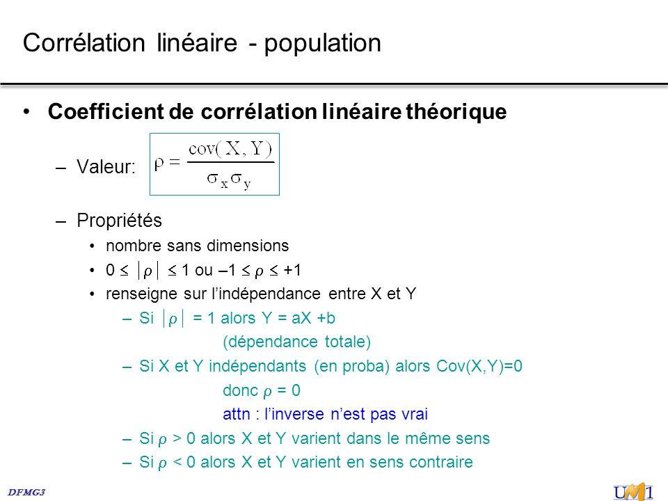 DFMG3 Corrélation linéaire - population Coefficient de corrélation linéaire théorique –Valeur: –Propriétés nombre sans dimensions 0 1 ou –1 +1 renseig