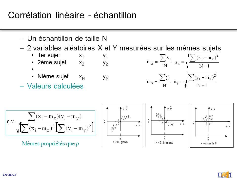 DFMG3 Corrélation linéaire - échantillon –Un échantillon de taille N –2 variables aléatoires X et Y mesurées sur les mêmes sujets 1er sujetx 1 y 1 2èm