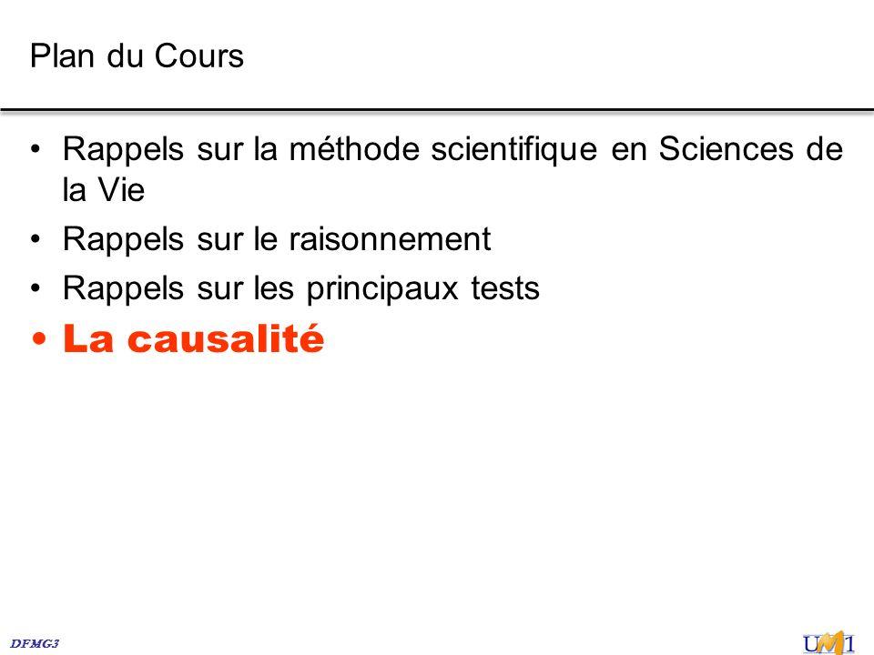 DFMG3 Plan du Cours Rappels sur la méthode scientifique en Sciences de la Vie Rappels sur le raisonnement Rappels sur les principaux tests La causalit