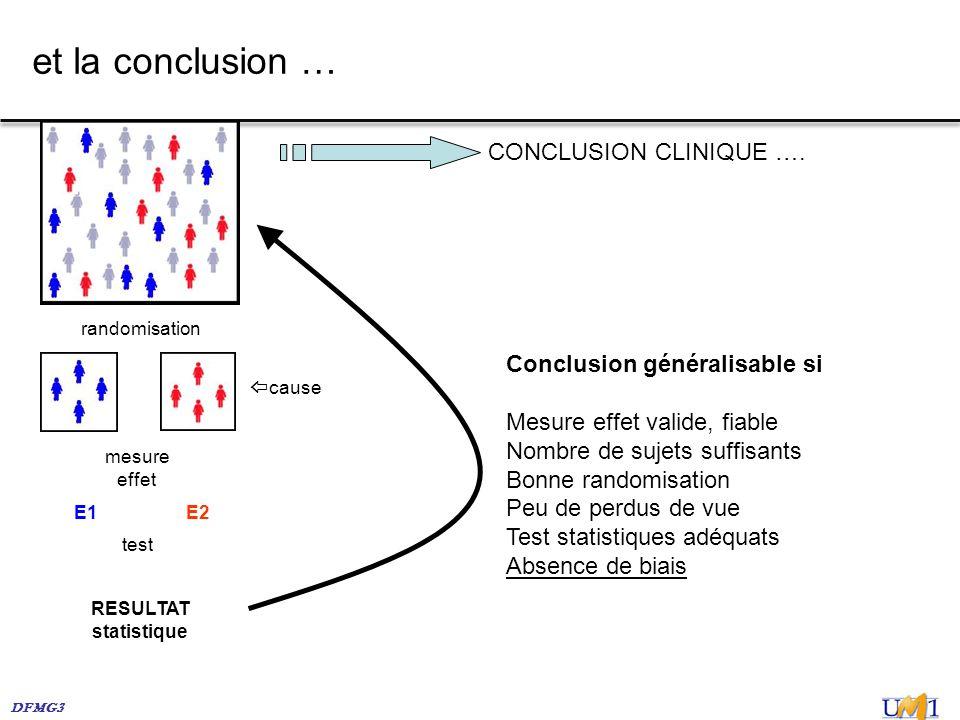 DFMG3 et la conclusion … mesure effet randomisation cause E1E2 test RESULTAT statistique Conclusion généralisable si Mesure effet valide, fiable Nombr