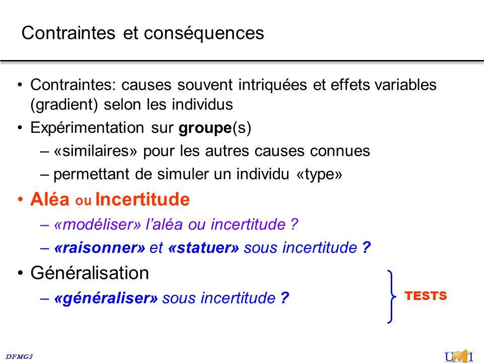DFMG3 Contraintes et conséquences Contraintes: causes souvent intriquées et effets variables (gradient) selon les individus Expérimentation sur groupe