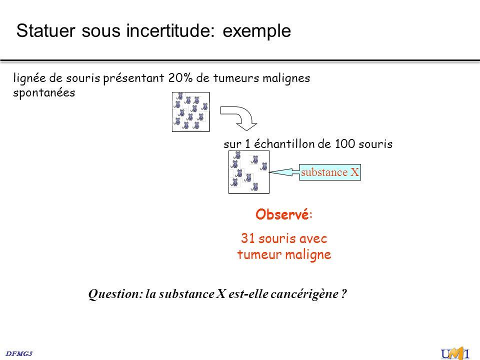 DFMG3 Statuer sous incertitude: exemple lignée de souris présentant 20% de tumeurs malignes spontanées sur 1 échantillon de 100 souris substance X Obs