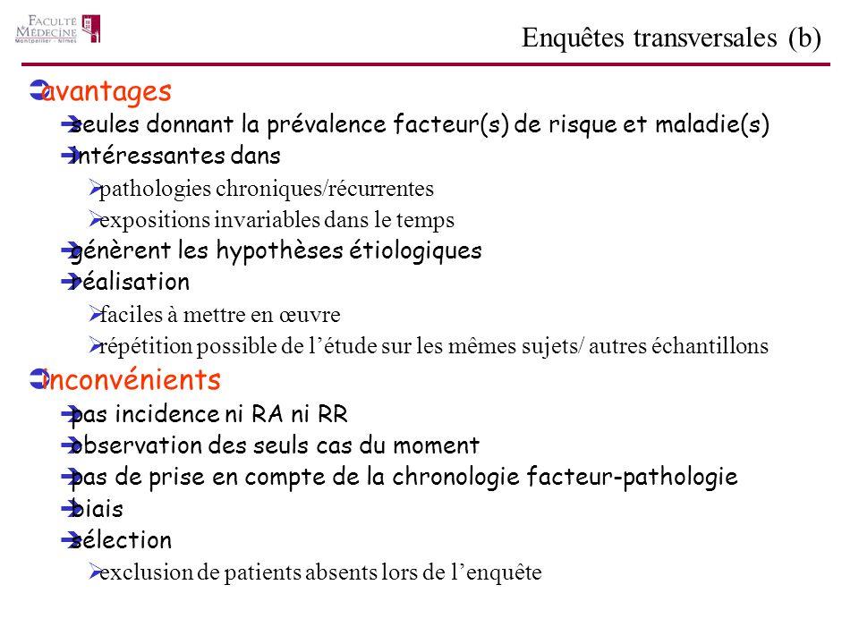 avantages seules donnant la prévalence facteur(s) de risque et maladie(s) intéressantes dans pathologies chroniques/récurrentes expositions invariable