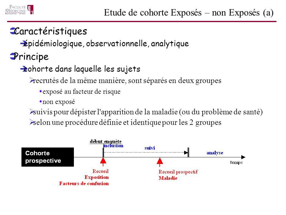 Etude de cohorte Exposés – non Exposés (a) Caractéristiques épidémiologique, observationnelle, analytique Principe cohorte dans laquelle les sujets re