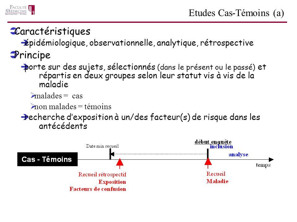 Etudes Cas-Témoins (a) Caractéristiques épidémiologique, observationnelle, analytique, rétrospective Principe porte sur des sujets, sélectionnés (dans