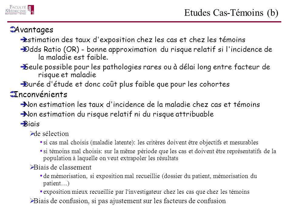 Avantages estimation des taux d exposition chez les cas et chez les témoins Odds Ratio (OR) - bonne approximation du risque relatif si l incidence de la maladie est faible.