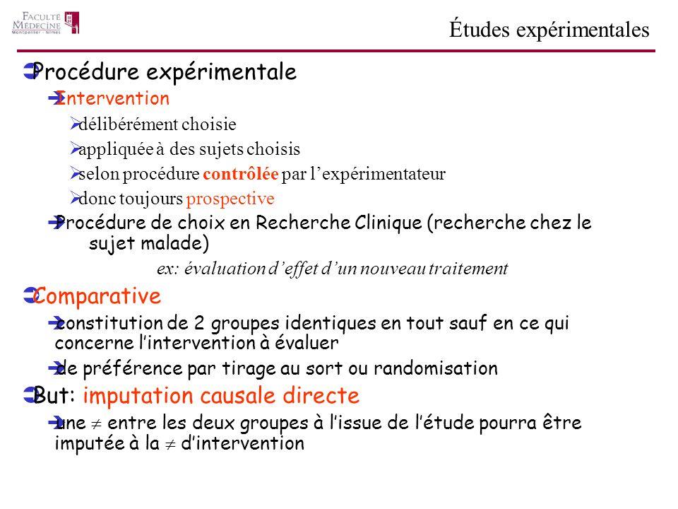 Études expérimentales Procédure expérimentale Intervention délibérément choisie appliquée à des sujets choisis selon procédure contrôlée par lexpérime