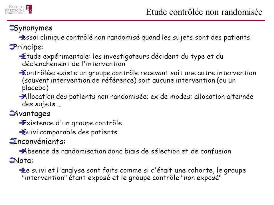 Synonymes essai clinique contrôlé non randomisé quand les sujets sont des patients Principe: Etude expérimentale: les investigateurs décident du type