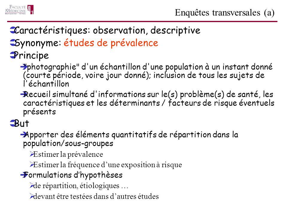 Enquêtes transversales (a) Caractéristiques: observation, descriptive Synonyme: études de prévalence Principe