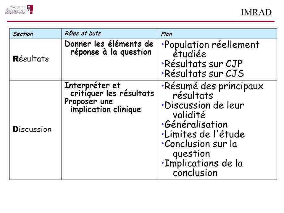 IMRAD Section Rôles et buts Plan R ésultats Donner les éléments de réponse à la question Population réellement étudiée Résultats sur CJP Résultats sur